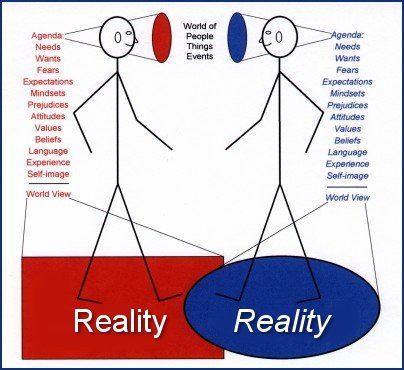 A nézőpontod csapdája – avagy mi a szösz az a nonduális?